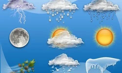 Значимость прогнозов погоды